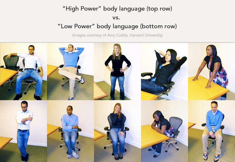 body language perceptions